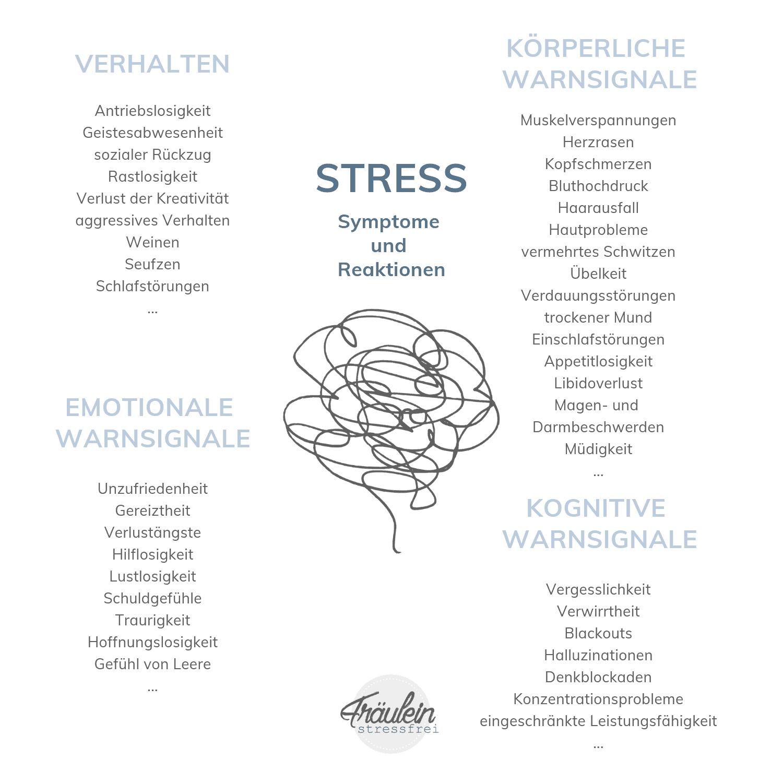 Grafik Stresssymptome - wie erkennt man Stress - Symptome von Stress